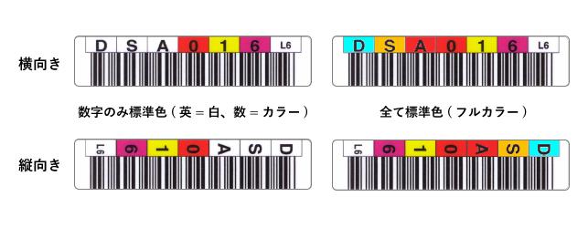 LTO バーコードラベルタイプ