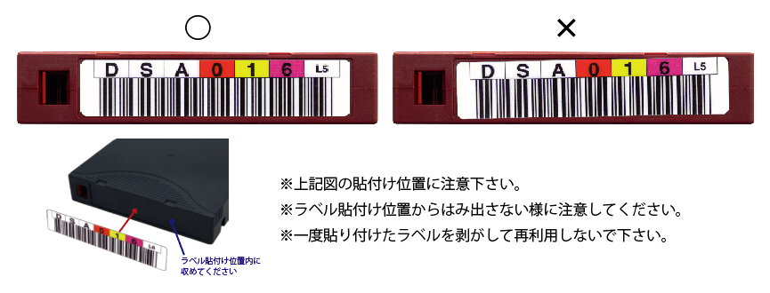 LTO バーコードラベル貼付方法