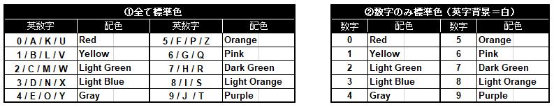 LTO バーコードラベル配色パターン